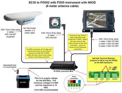 Furuno_SC30_junction_box_diagram.jpg