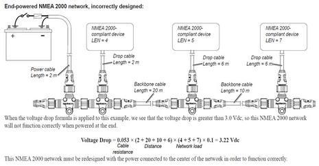 Nmea 2000 Power Problem Part 2 Panbo