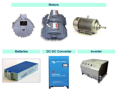 E motion components page.jpg