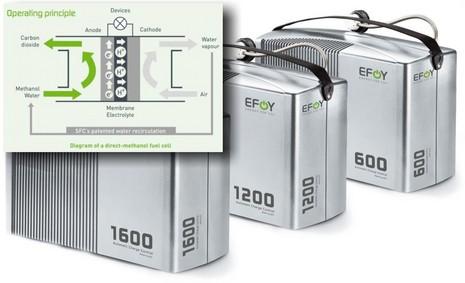 EFOY_menthanol_fuel_cells.JPG