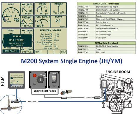 Mas-Technologies_M200_Yanmar_to_NMEA_2000.jpg