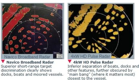 Navico Broadband Radar 1st peek cPanbo